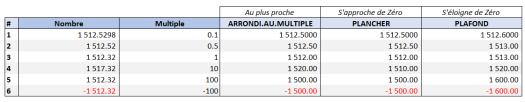 Exemple Fonction Excel : Multiple