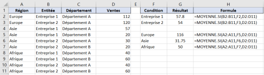 MOYENNE SI Excel - Exemple