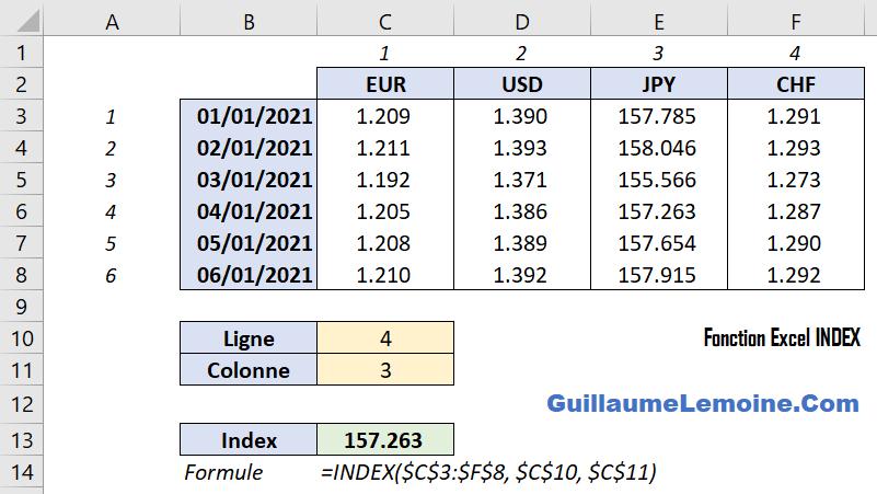 Excel Fonction INDEX