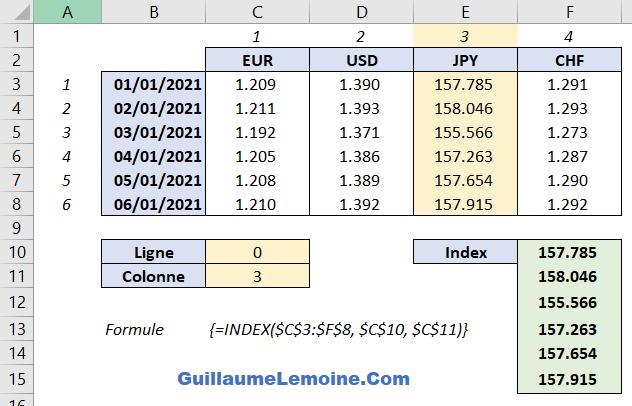 Fonction INDEX - Exemple Recherche Colonne Entière