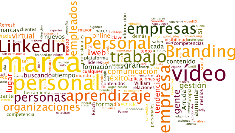 tag cloud guillem recolons tendencias personal branding