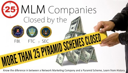 25 MLM COMPANIES CLOSED - Guillermo Zuluaga