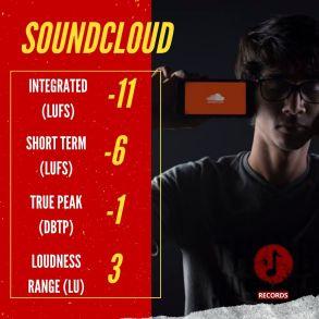 normes soundcloud lufs