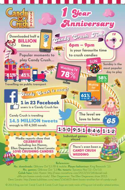 candy crush saga aniversario