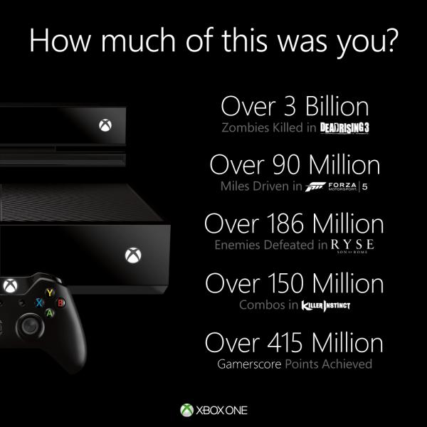 Xbox-One-Infographic