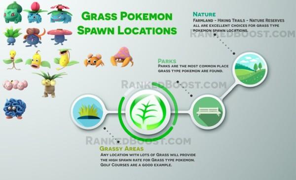 pokemon-go-guia-encontrar-pokemon-segun-tipo-planta