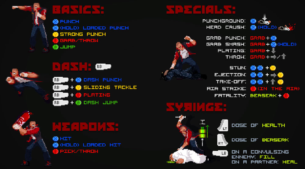 mother russia bleeds movimientos combos personajes