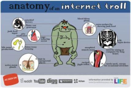 trollanatomy-gtp