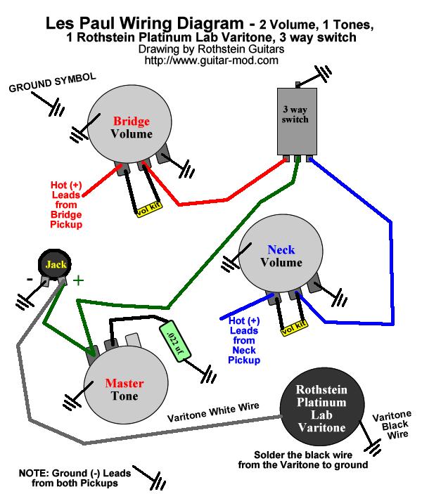 explorer guitar wiring diagram 85 gibson explorer wiring diagram rh color castles com
