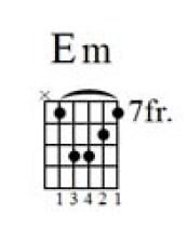 accordo di mi minore chitarra - esempio 2