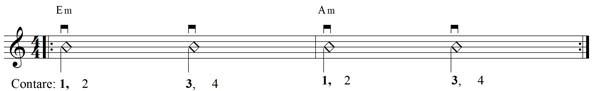 Esercizio di chitarra ritmica n 2