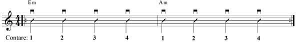Esercizio di chitarra ritmica n 3