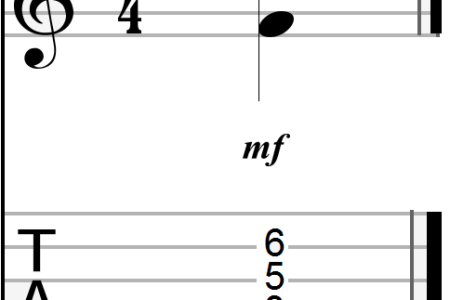 best Guitar Tabs Using G C D image collection