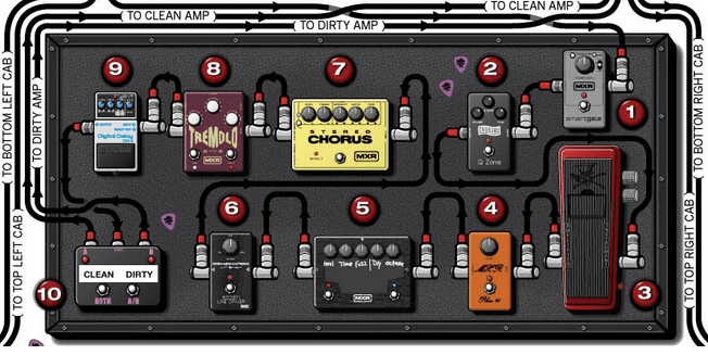 4 Cheap Wah Pedals Under 90 Roundup And Review