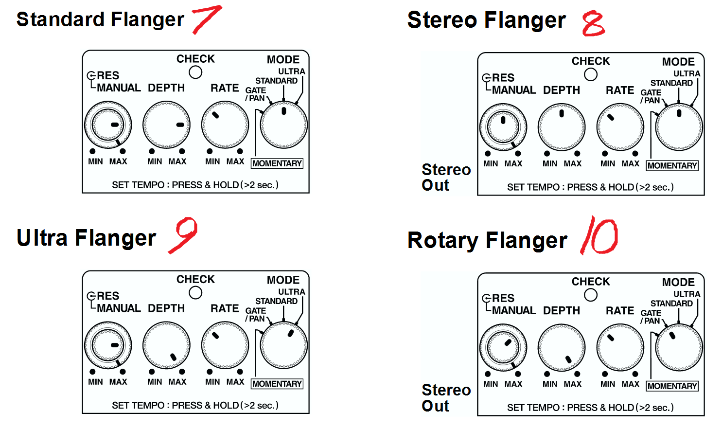 Boss Bf 3 Flanger Settings Cookbook