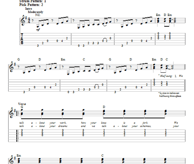 Easy Country Guitar Tabs_1 Png