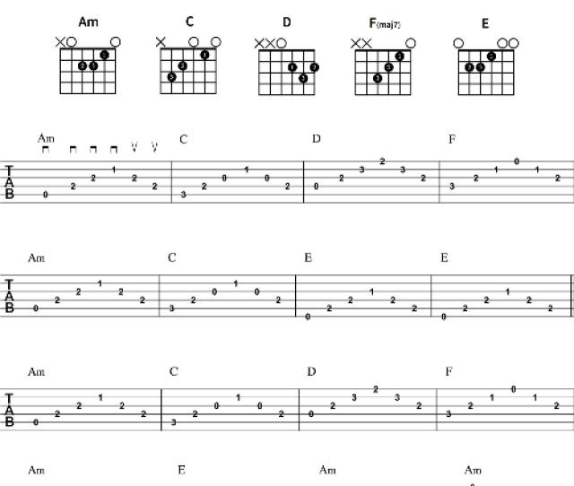 Easy Guitar Tabs For Beginners_house Of The Rising
