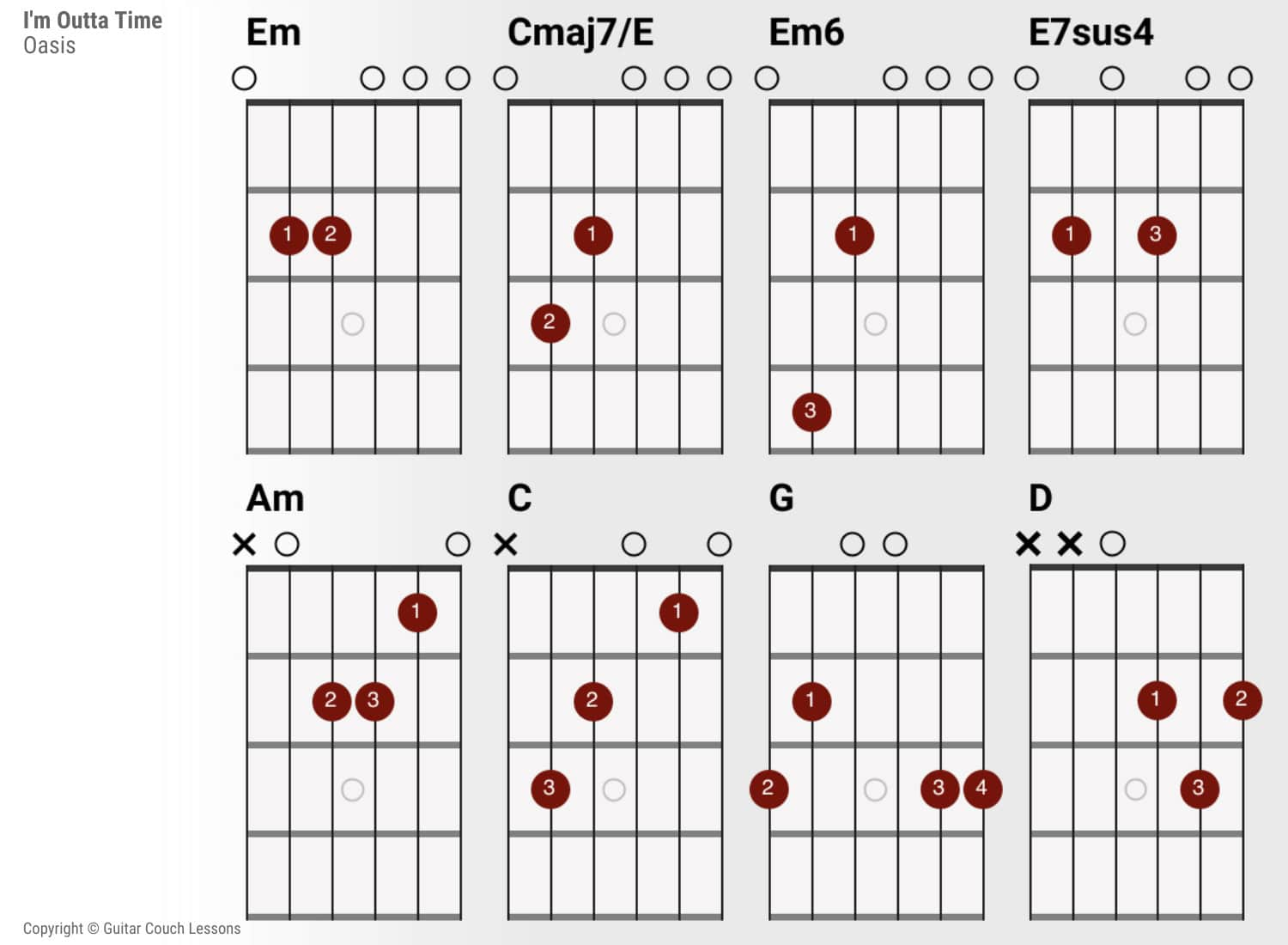 How To Play I'm Outta Time   Oasis   Guitar Couch Lessons