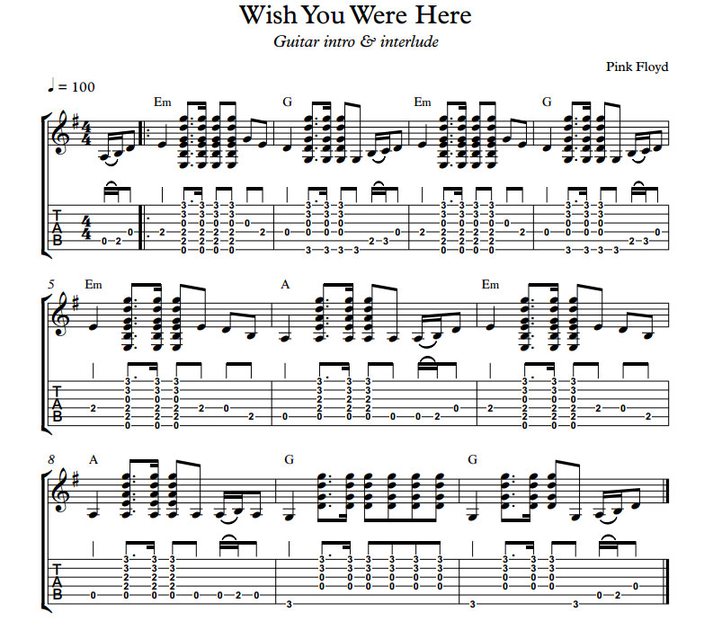 Wish You Were Here By Pink Floyd Includes Guitar Intro Chords And Lyrics