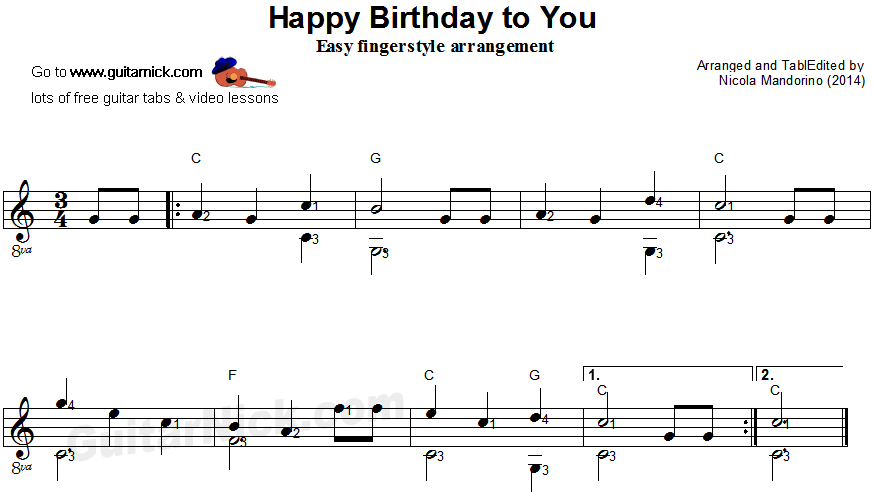 Happy Birthday Fingerstyle Guitar Lesson Guitarnick Com