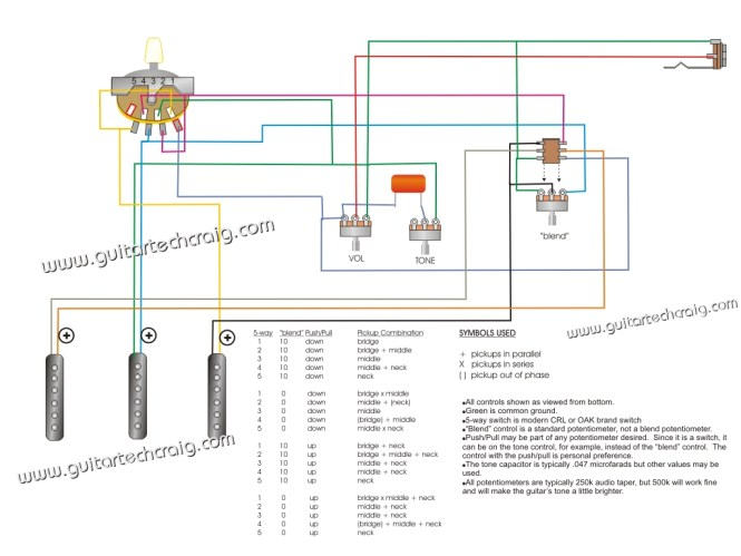 guitar way switch wiring diagrams wiring diagram 5 way switch diagram nilza source three cool alternate wiring schemes for telecaster seymour duncan