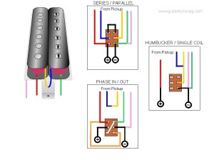 CRAIG'S GIUTAR TECH RESOURCE  Wiring Diagrams