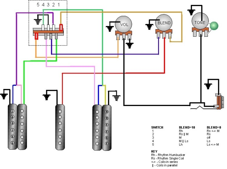 wiring diagram humbucker single coil wiring image guitar wiring diagrams 2 humbuckers 5 way switch wiring diagram on wiring diagram humbucker single coil