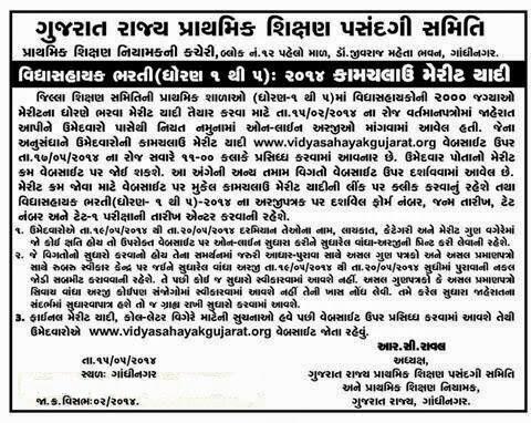 Vidhyasahayak Bharti Std 1 to 5 2014 Provisional Merit List