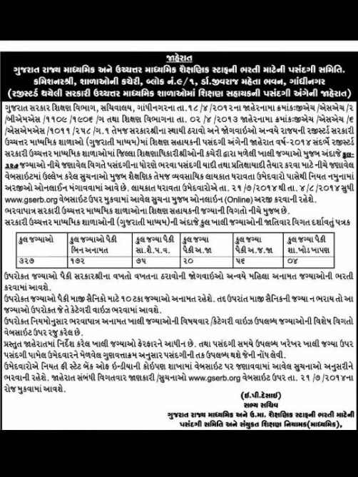 Higher Secondary Shikshan Sahayak Recruitment 2014