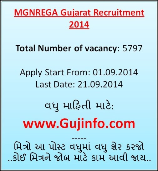 MGNREGA Gujarat Recruitment 2014
