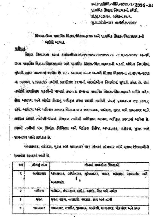 Primary Teacher Tabibi Badli Niyam Sudhara Babat Paripatra Date 28-07-2014