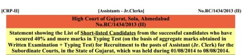 Gujarat High Court Assistant Typing Test Result