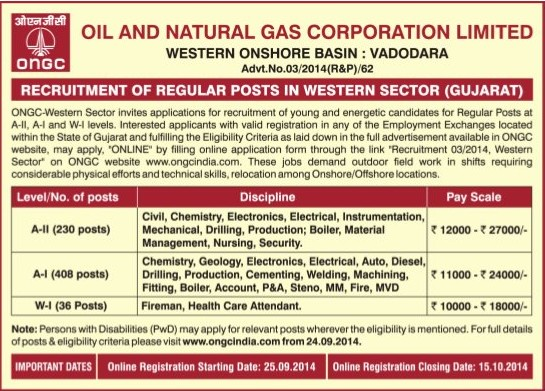 ONGC Vadodara Recruitment 2014