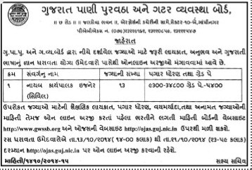 GWSSB Nayab Karypalak Engineer Recruitment 2014