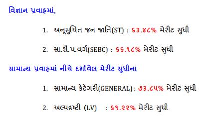 Vidhyasahayak Bharti Second Round