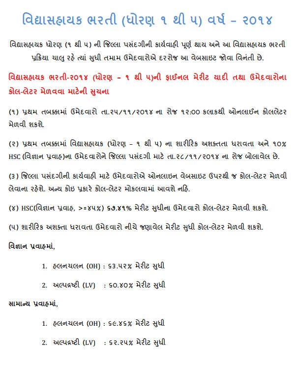 Vidhyasahayak Bharti Final Merit and First Round Call Letter 2014