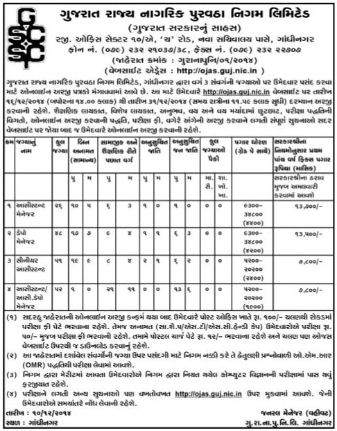 Gujarat State Nagrik Purvatha Nigam Recruitment 2014