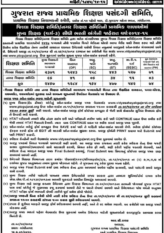 HTAT Recruitment 2014-15