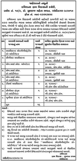 Commissionerate of Rural Development Gujarat Recruitment 2015