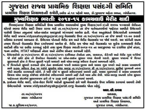 HTAT Bharati Provisional Merit List 2014-15