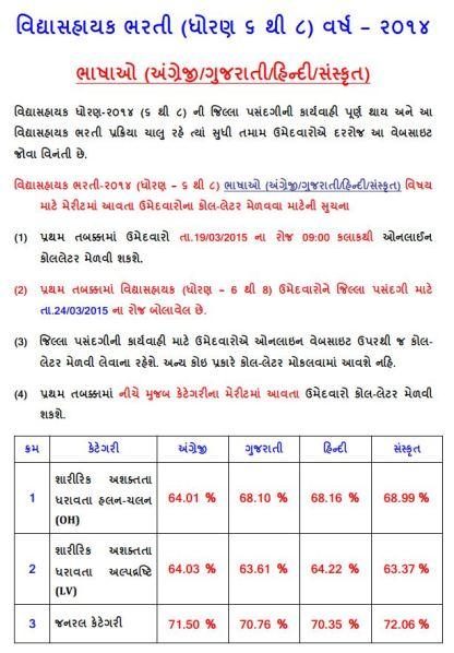Vidhyasahayak Languages Bharti Call Letter