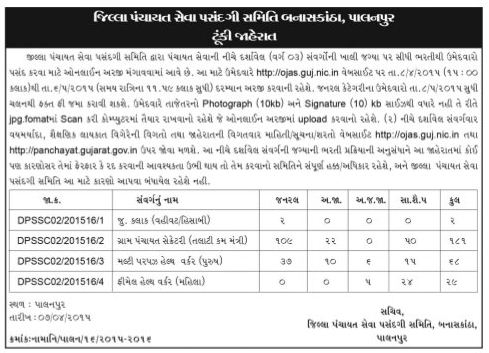 GPSSB Palanpur Recruitment