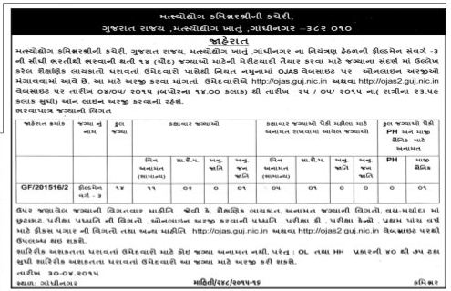 Gujarat Fisheries Department Field Man Recruitment 2015 - OJAS