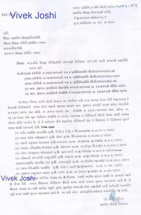 Kelavni Nirikshak Ni Bharti Babat paripatra Date 30-07-2015