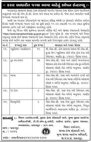 BK NHM Various Recruitment 2015