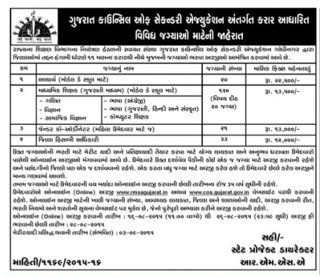 RMSA Gujarat Recruitment 2015