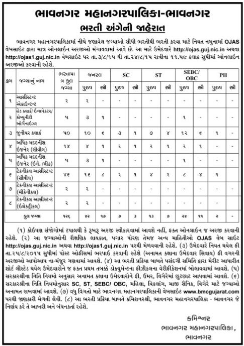 Bhavnagar municipal Corporation Recruitment 2015 OJAS