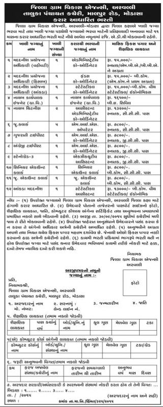 DRDA Arvalli Recruitment 2015