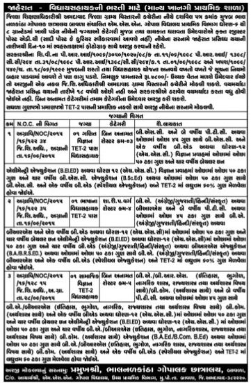 M.S.N Gopal Vidhyalay Vidhyasahayak Bharti Jaherat (std 6 to 8)
