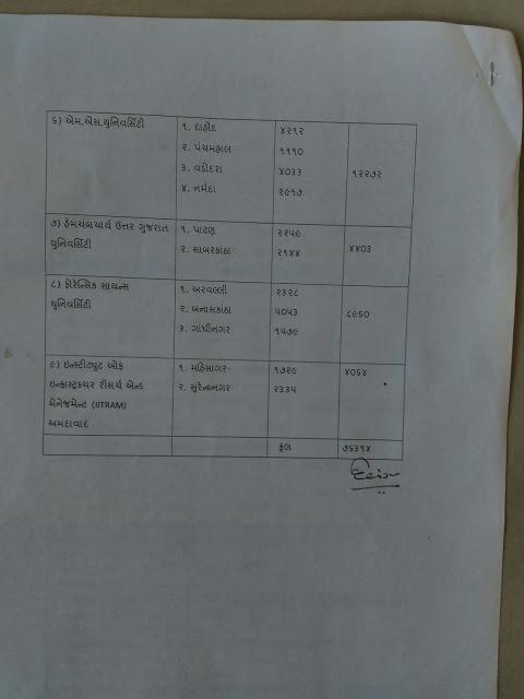 CCC Exam University Name 4